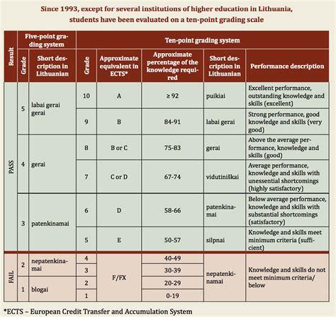 post soviet education policy talk