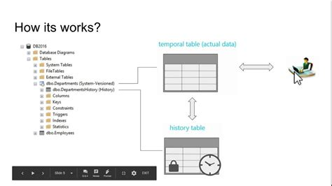 sql server system tables temporal tables demo in sql server 2016 system versioned