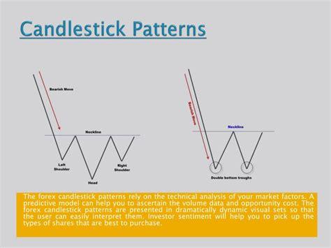 candlestick pattern ppt ppt candlestick patterns powerpoint presentation id