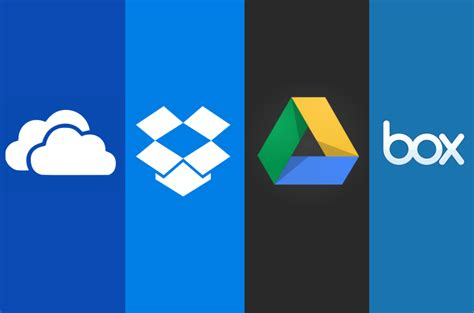 dropbox unlimited onedrive dropbox google drive and box which cloud