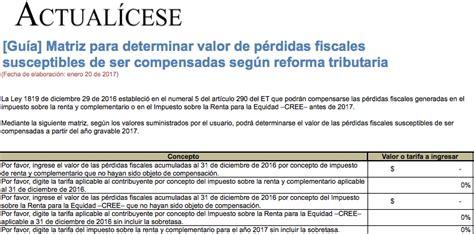 ejemplo de calculo isr arrendamiento 2016 calculo de isr en arrendamiento 2016 impuestos por