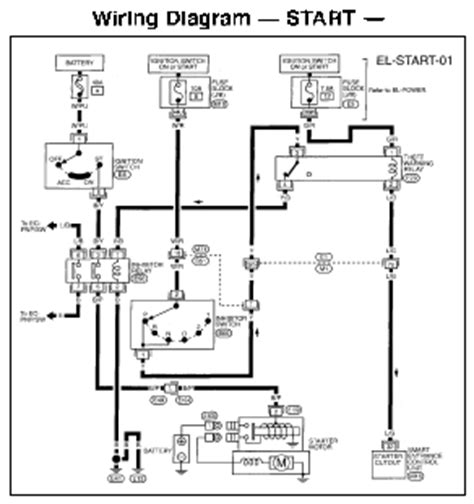painless wire harness connectors painless free engine image for user manual