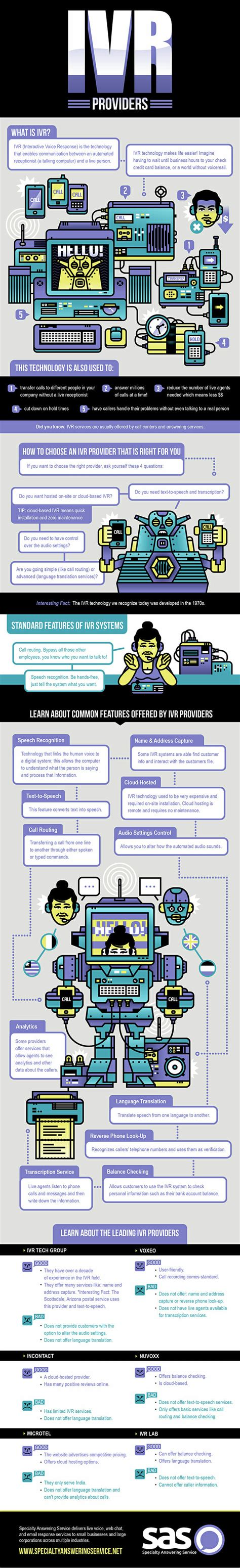 best providers infographic comparing top 6 best ivr providers sas