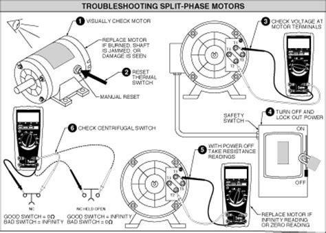 single phase capacitor start motor problems centrifugal thermal and capacitor switches cause most single phase motor malfunctions