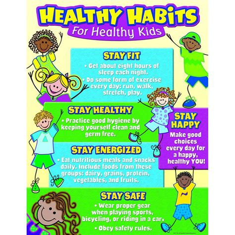 the top healthy habits for healthy habits for healthy kids chart activities and decorating