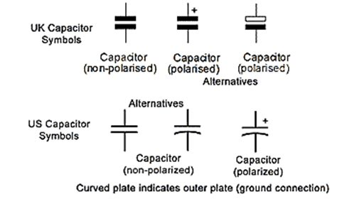types of capacitors with symbol capacitor symbols