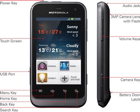 Hp Outdoor Motorola Defy motorola defy mini sim free smartphone black slate