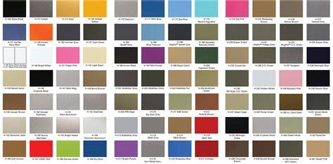 cerakote colors colors kote of arms