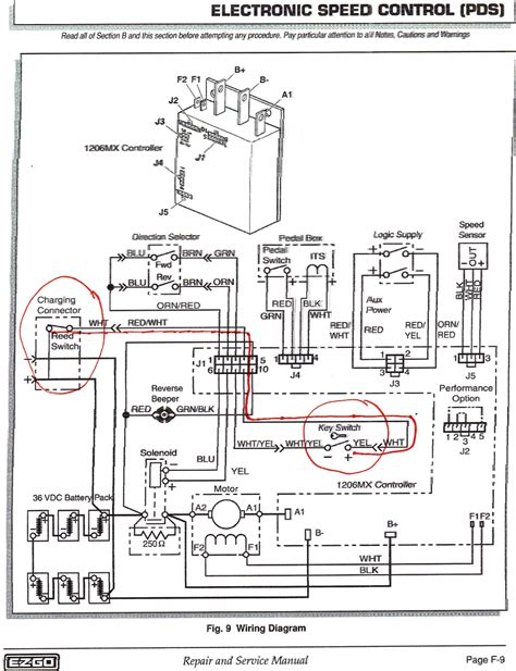 give   wiring diagram  ezgo golf cart