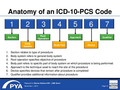 icd 10 pcs sections icd 10 presentation takes coding to new heights