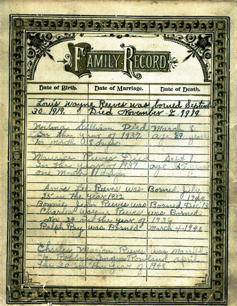 Birth Records 1800s Reeves Bible Records Images Of Family Records