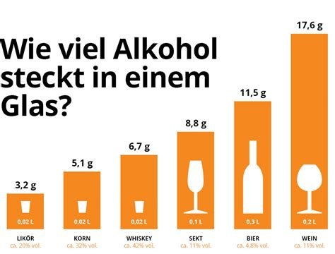 alkohol am steuer ab wann alkohol am steuer kurs