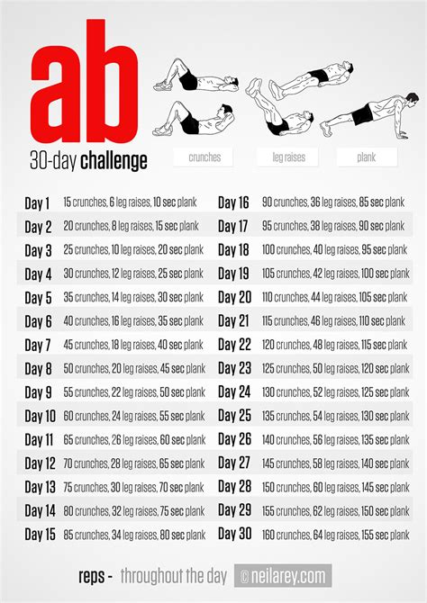 ab work out challenge 30 day ab challenge this is 40