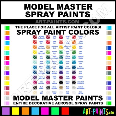 model master spray paint brands model master paint brands aerosol spray paint american fs