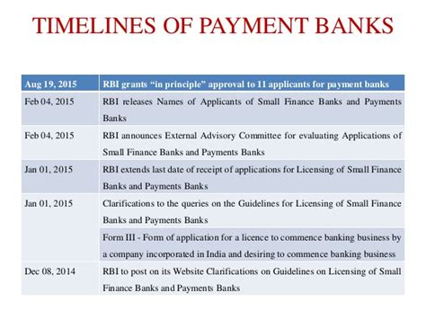 what are payment banks payment bank ppt
