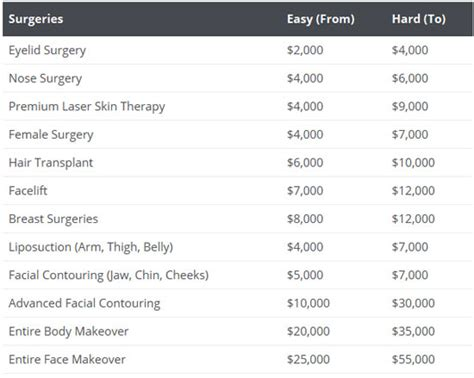 surgery cost south korean plastic surgery cost and procedures