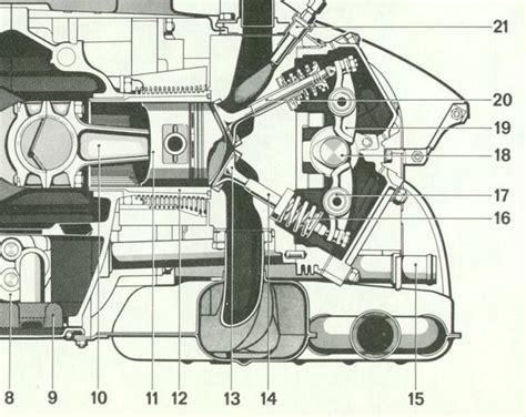 how to adjust the head valve on a 1993 hummer h1 porsche 911 valve adjustment made easy 911 1965 89