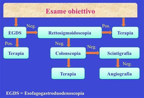 sintomi emorragia interna emorragia interna allo stomaco o cerebrale cause sintomi