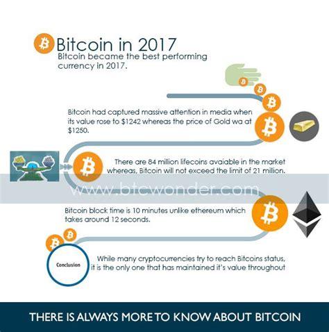 Bitcoin Price Prediction 2018 Bitcoin News Bitcoin