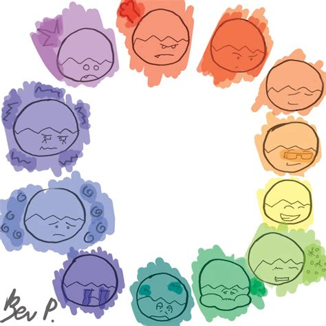 emotions color wheel emotion color wheel by jigsawfox on deviantart