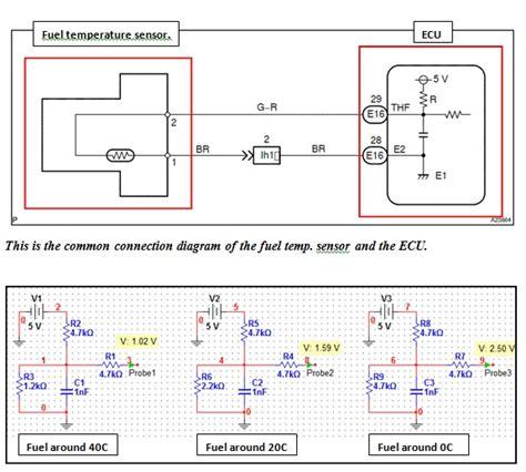 100 renault megane 1 5 dci wiring diagram renault