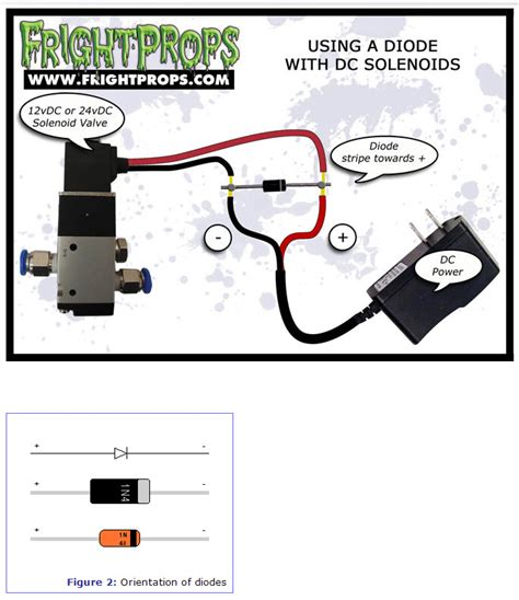 diode protection for power rectifier trying to understand flyback diodes and general diode orientation electrical