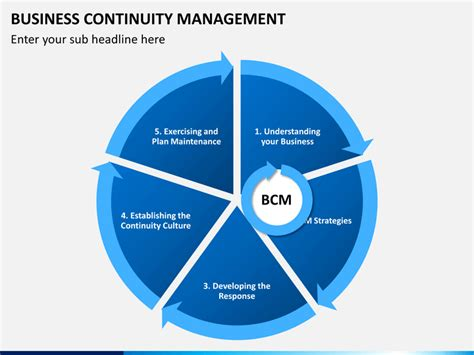 business continuity management powerpoint template