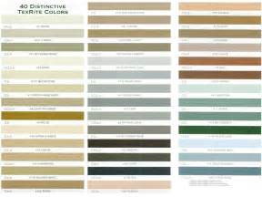 how to color grout grout color charts car interior design