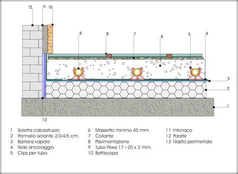 come risparmiare con il riscaldamento a pavimento www energenia net riscaldamento pavimento