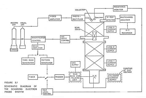 integrated circuit quizlet a is a complex integrated circuit quizlet 28 images integrated circuits quizlet 28 images ns