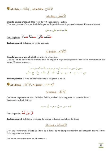 Lettre De Résiliation Wifirst Les Regles Du Tajwid