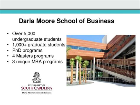 Darla Mba Program by Creating A Dynamic Reactive Communication Model From Scratch