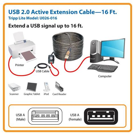 usb extension cable wiring diagram wiring diagram 2018