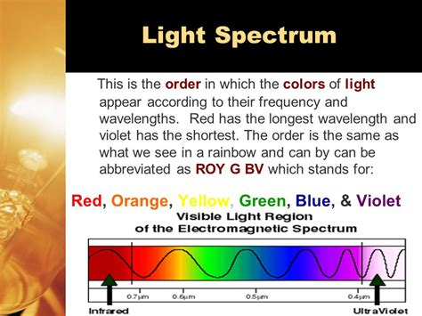 which color of visible light has the shortest wavelength the electromagnetic spectrum ppt