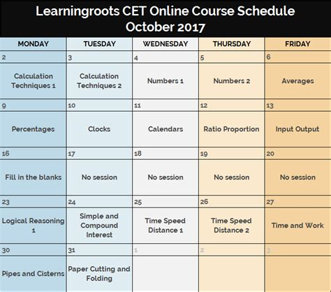 Learning Roots Mba by Learningroots Mba Cet 2018 Course Learningroots