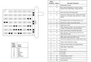 2006 Ford E350 Fuse Box Diagram The Taillights On My 1998 Ford Econoline E 250 Dont Come On