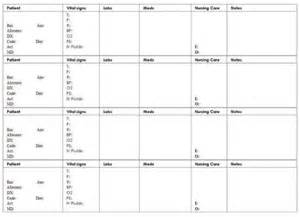 Nursing Brains Template by Report Sheets Pg 3 Allnurses Nursing School
