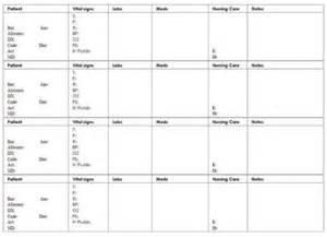 nursing brains template report sheets pg 3 allnurses nursing school