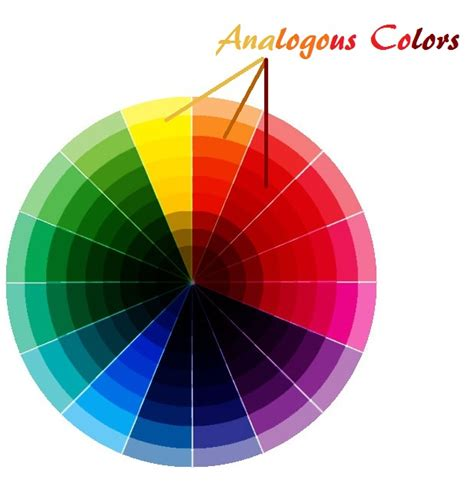 analogous color scheme decorating with analogous color schemes home furniture blog