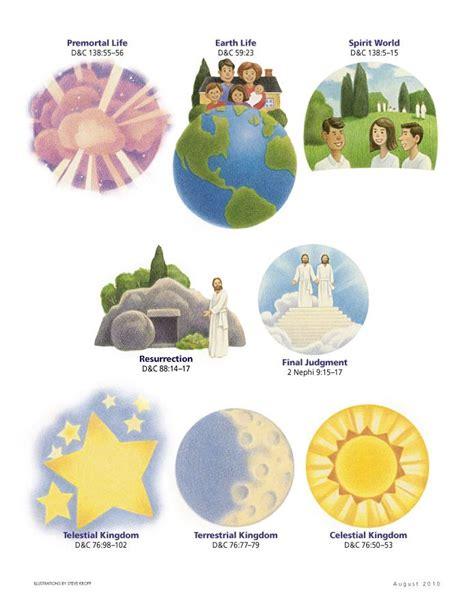 best 25 plan of salvation ideas on plan of