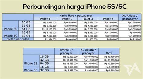 Hp Iphone 5 Di Wtc Surabaya harga iphone 5s wtc surabaya harga c