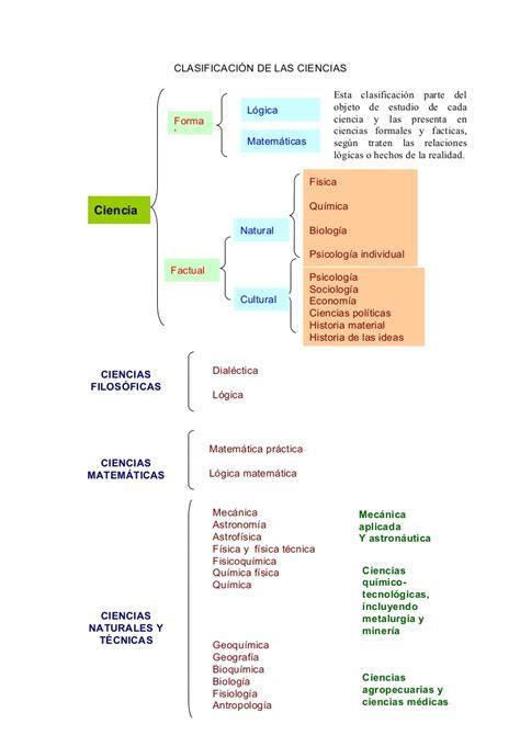 preguntas de cultura general ciencias naturales clasificacion de las ciencias