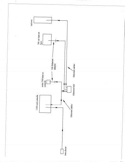 humminbird ethernet diagrams repair wiring scheme