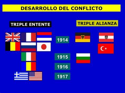 imperio otomano primera guerra mundial primera guerra mundial