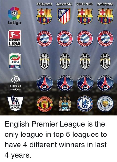 English Premier League Memes - 25 best memes about english premier league english