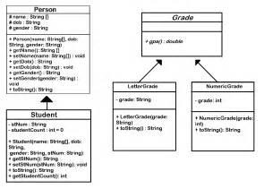 list of uml diagrams week 4 5 arrays array lists uml computer grammar
