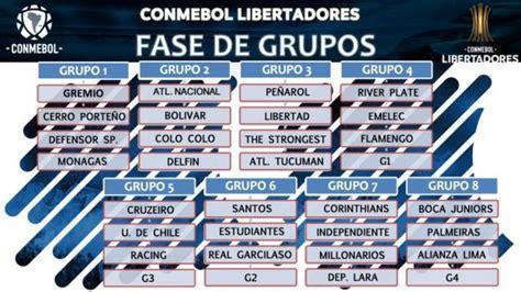 Calendario De Copa Sorteo Copa Libertadores Y Copa Sudamericana 2018 Los 8