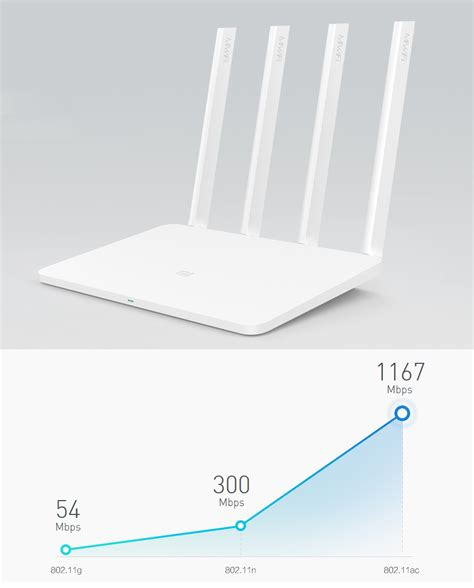 Router Xiaomi xiaomi mi wifi router 3 softech kg