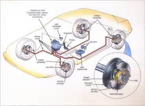 Automobile Braking System Project Pdf Abs Brakes Diagrams Sun Auto Sun Auto Service