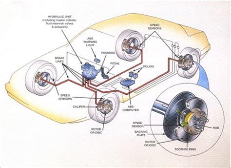 repair anti lock braking 2007 ford gt500 auto manual abs brakes diagrams sun devil auto sun auto service